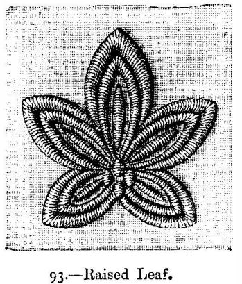 Vintage Embroidery Pattern Stitches